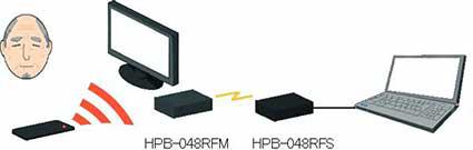 HPB-048RF